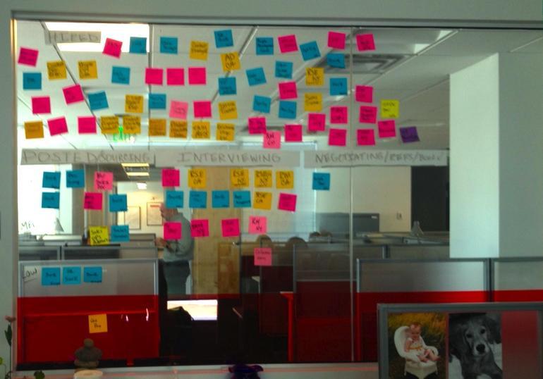 Методология Agile в HR