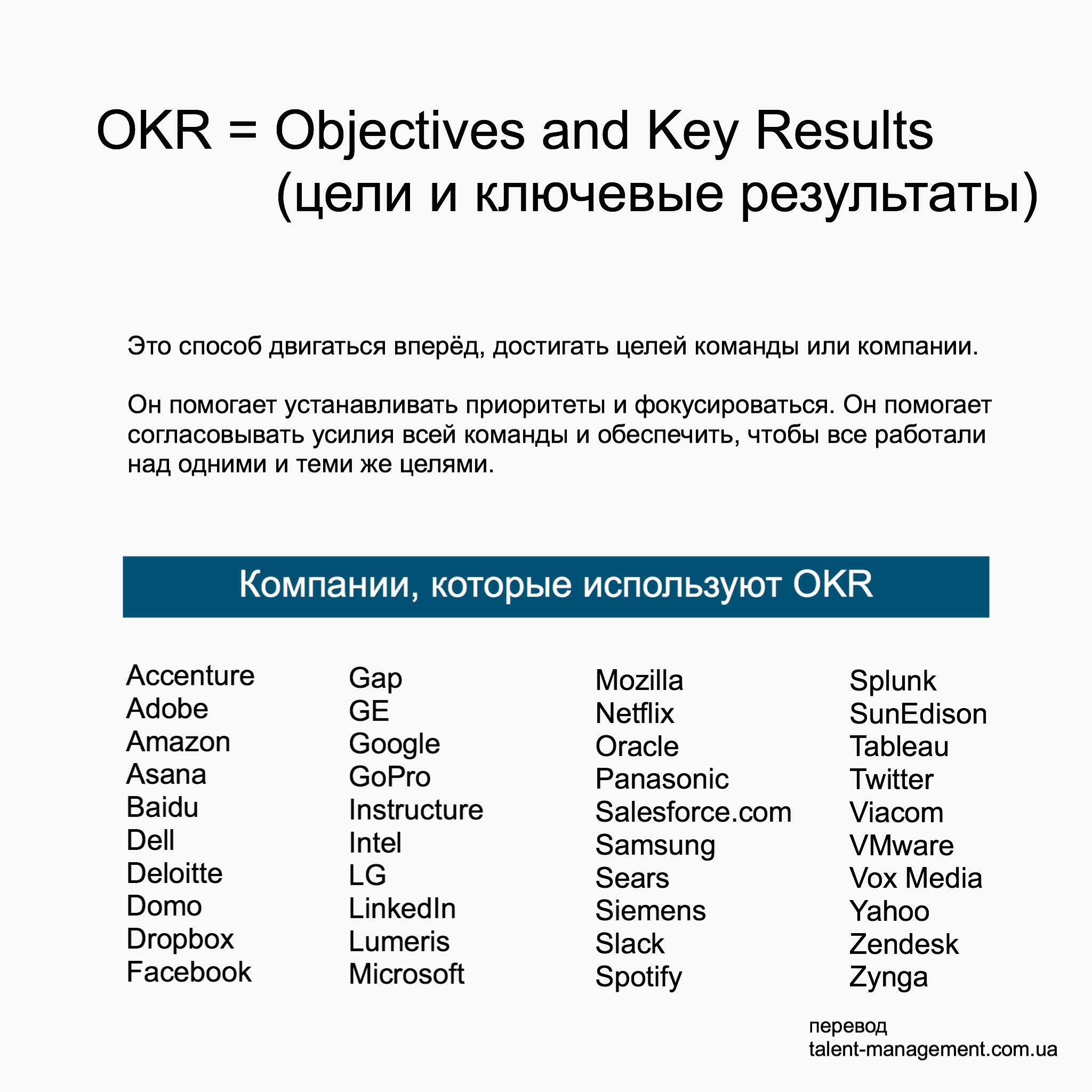 Основы OKR