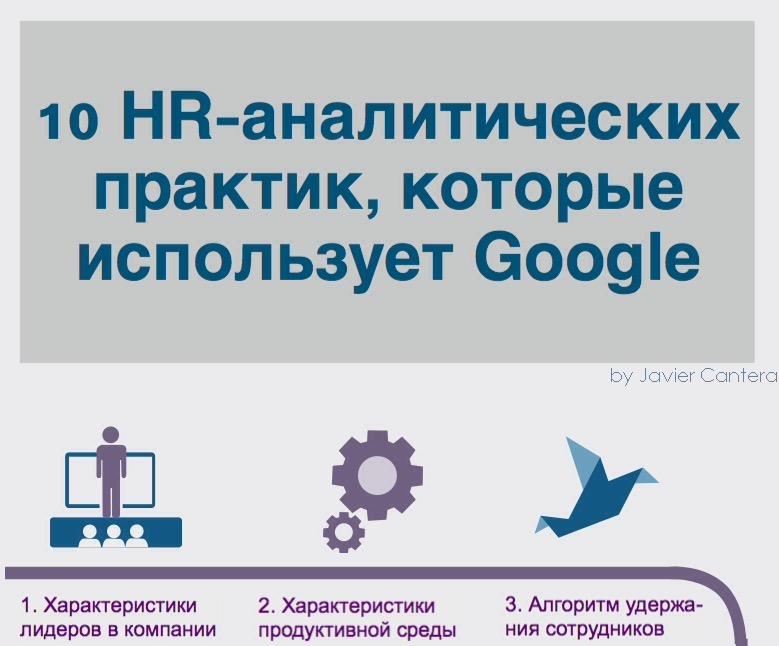 Практики HR-аналитики